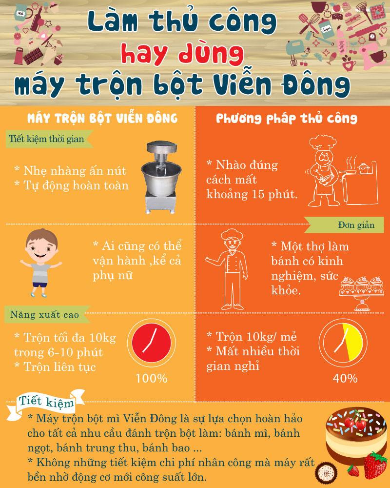 may-tron-bot-mi-viet-nam-7kg