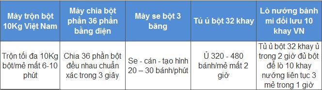 lo-nuong-banh-mi 10 khay