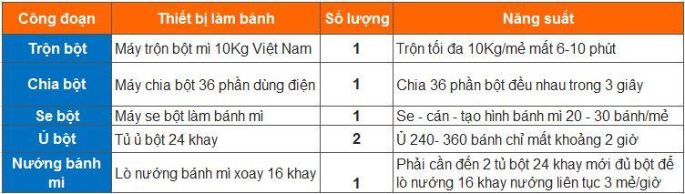 lo-nuong-banh-mi-xoay-16-khay-1