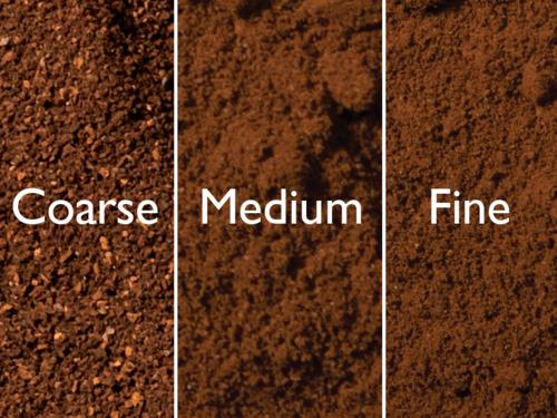 giá máy xay cà phê công nghiệp