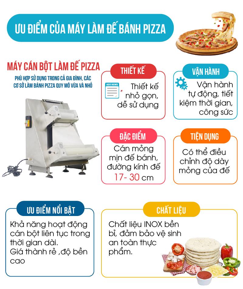 Máy làm đế bánh pizza