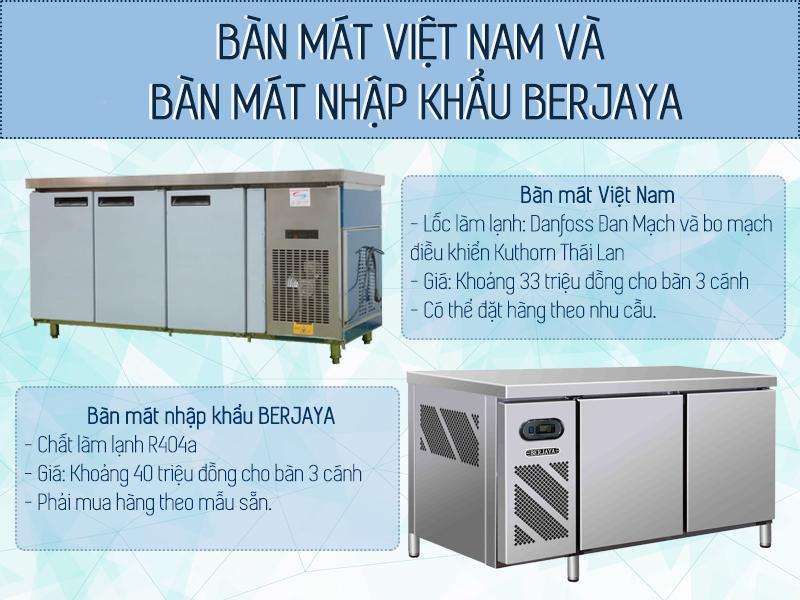 Sự khác nhau giữa bàn mát Việt Nam so với bàn mát nhập khẩu